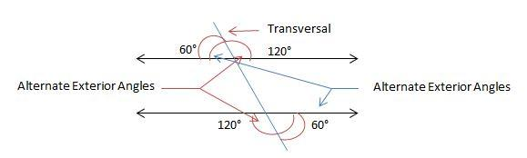 In geometry what are alternate exterior angles - Define exterior angle of a polygon ...