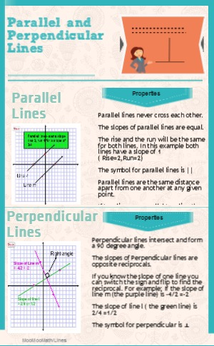 perpendicular infographic