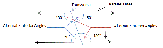 parallel lines cut by traansversal creating alternate interior  angles