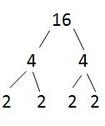Making a factor Tree for 16