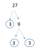 factor tree for 27