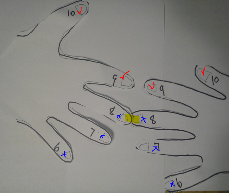 outline of hands times tables tricks