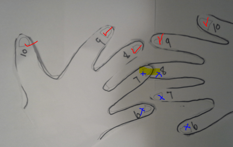two hands (outline of hands)