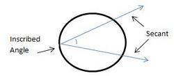 inscribed angle of circle