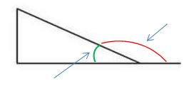 interior and exterior angles of a triangle illustrated