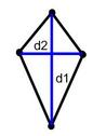 area of a kite/definition of kite in geometry