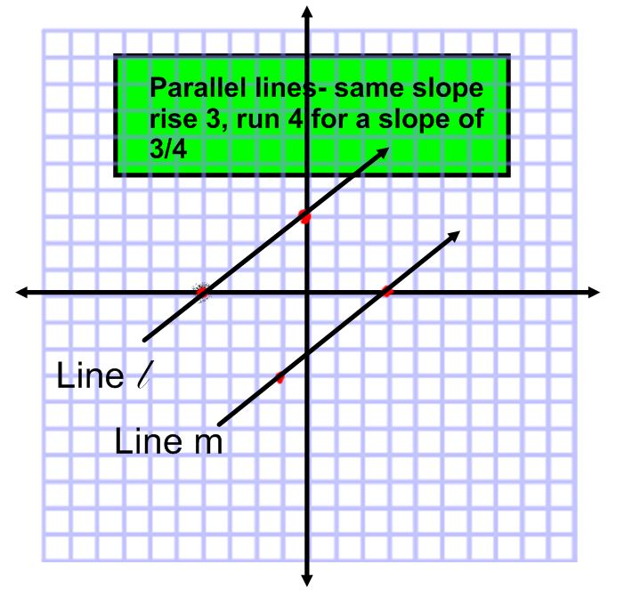 slope parallel  lines/slope of parallel and perpendicular lines moomoomath