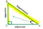 opposite over hypotenuse right triangle/trigonometric ratios(the basics)