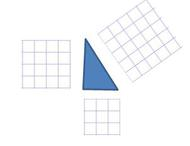 pythagorean theorem visually