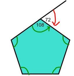 Regular Polygon Shapes