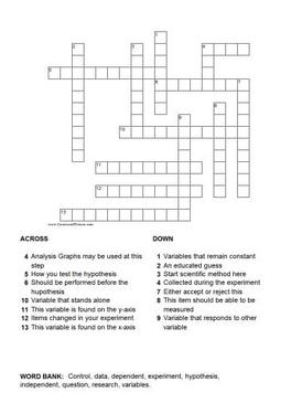 sciencmethod crossword puzzle