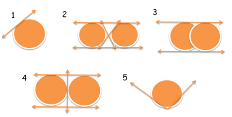 Examples of Tangents