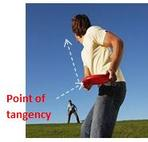 person throwing frisbee demonstrates point of tangency