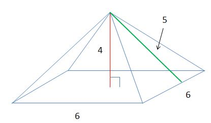 Surface area of a pyramid pyramid with slant height of 5 height of 4 and base length of 6 ccuart Choice Image
