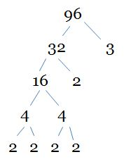factor tree of 96
