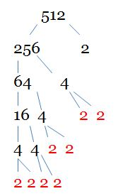 factor tree for 512