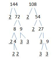 factor tree 144 and 108