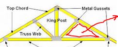 roof truss scalene triangle
