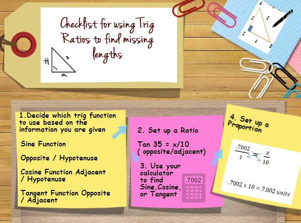 checklist for using trig ratios